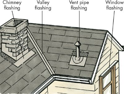 how-to-repair-a-leaky-roof-9
